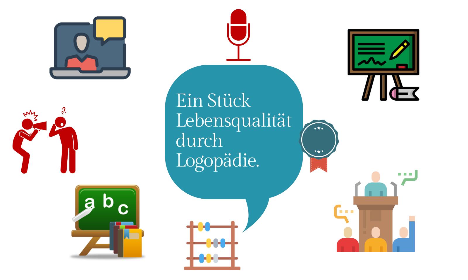 Logopädie Sprachtherapie Köln Nippes Lebensqualität steigern